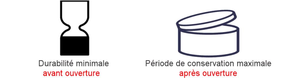 Conservation des produits