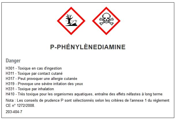 danger allergie PPD
