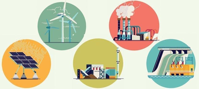 Différentes énergies vertes